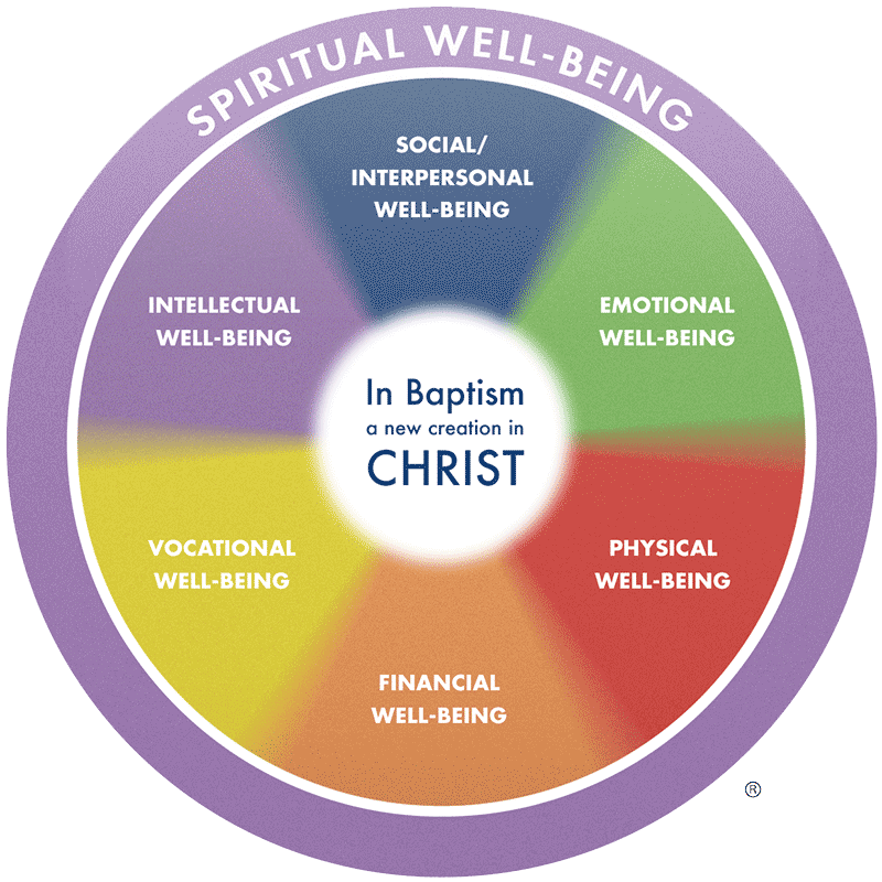 Portico Benefit Services Wholeness Wheel